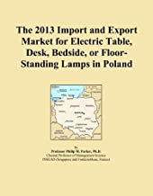 The 2013 Import and Export Market for Electric Table, Desk, Bedside, or Floor-Standing Lamps in Poland
