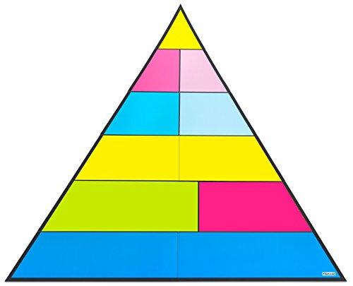 Betzold 88107 - Lebensmittelpyramide für die Tafel - Richtig Essen Lernen, Ernährungsberatung, 9 TLG.
