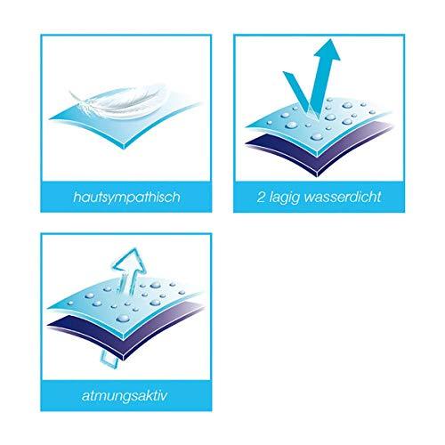 G Bettwarenshop Inkontinenz Spannbettlaken 2In1 • Wasserdicht Aus Weichem Feinbiber • Spannbetttuch Und Matratzenschutz In Einem 90x190-100x200 cm hellgrau