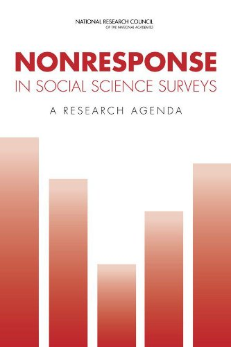 Nonresponse in Social Science Surveys: A Research Agenda (English Edition)