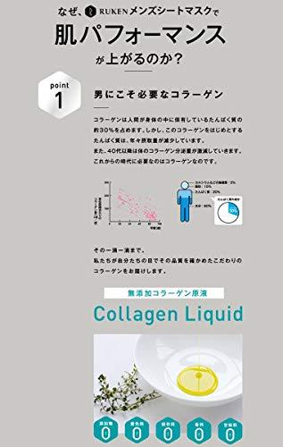 RUKEN(ルウ研究所)『シートマスクforMen』