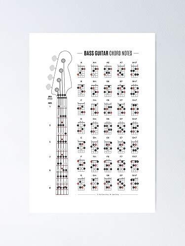 AZSTEEL Póster de notas de acorde de bajo y diapasón