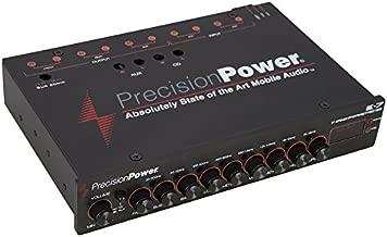 Best precision power eq Reviews