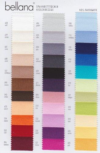 Bellana Aqua-Jersey Spannbettlaken für Wasserbetten mit 3% Elastan / 180-200 x 200-220 cm in Hellblau