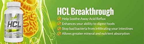 HCL Breakthrough BiOptimizers Benefits