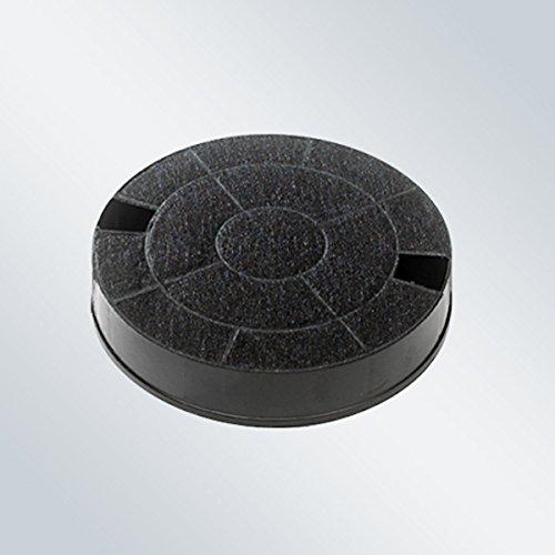 CFC0013072–filtre à charbon-eLICA
