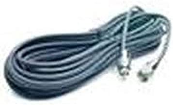 Procomm 27FT Roll of RG-8x Grey Coaxial Cable with PL-259 Soldered Connectors 50 Ohm
