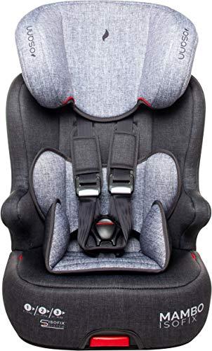 Osann Mambo Isofix Kinderautositz Gruppe 1/2/3 (9-36 kg), Autositz Schwarz