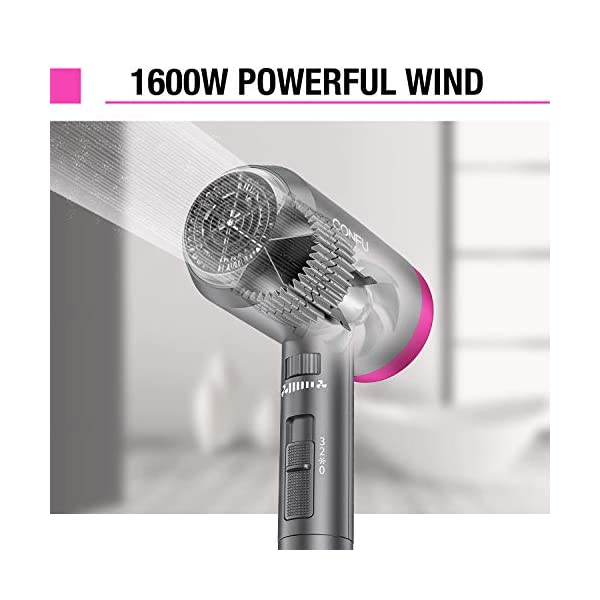 Beauty Shopping Ionic Hair Dryer, CONFU 1600W Negative Ion Hair Dryer, Fast Drying