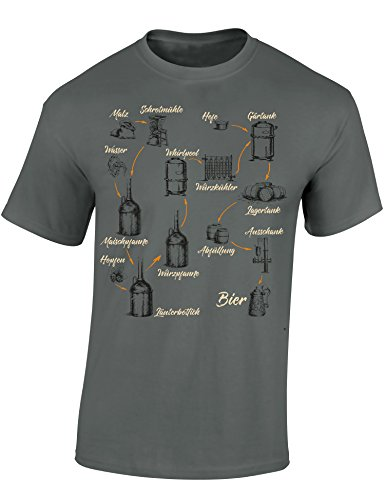 Bier T-Shirt: Der Brauprozess - Geschenk für Bierliebhaber - Geschenkidee für Biertrinker - Brauer Shirt - Craft Beer Trinker (XL) Zink Grau