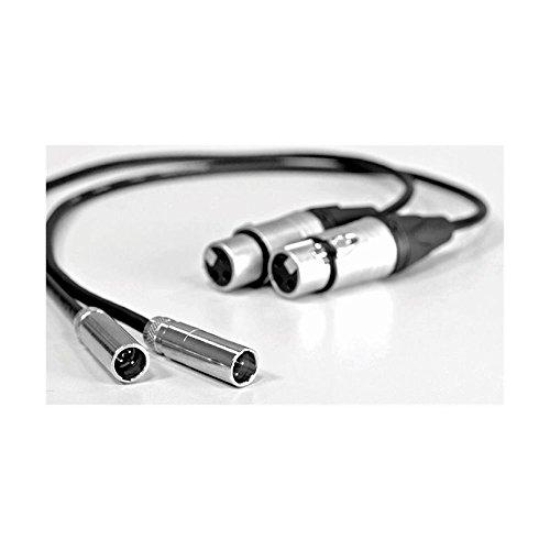 ブラックマジックデザイン Video Assist Mini XLR Cables
