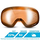 WildHorn Outfitters Roca Extra/Replacement Frameless Snow...
