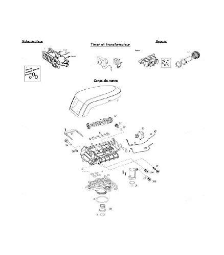 Kit-Generator Chlor und Alarm Salz