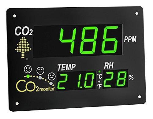 TFA CO2-Monitor AirCo2ntrol Observer