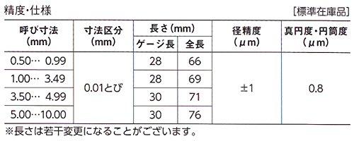 新潟精機『セラミックピンゲージセット(CAG-5A)』
