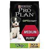 PRO PLAN Medium Puppy avec OPTISTART Riche en...