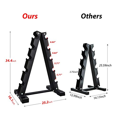 Akyen A-Frame Dumbbell Rack Stand Only-5 Tier Weight Rack for Dumbbells (570 Pounds Weight Capacity, 2020 Version) 7
