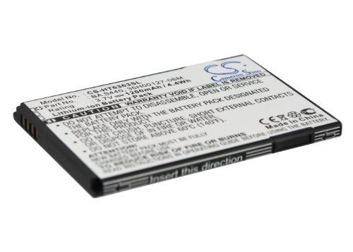 Cameron Sino Rechargeble Batería para HTC Wildfire 6225(1200mAh/4.44wh)