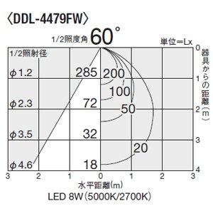 大光電機『ダウンライト色温度切替調光タイプ楽調(DDL-4479FW)』