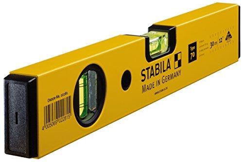 Stabila Meßgeräte Gustav Ullrich GmbH -  STABILA Wasserwaage