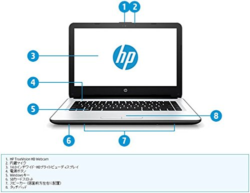『HP 14型 ノート PC 【 オフィス 2013 / Windows 10 Home / Celeron / 4GB / 500GB / DVDスーパーマルチドライブ / HD Webカメラ / 無線LAN / Bluetooth 】』の7枚目の画像