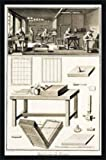 Tableau avec cadre: French School, 'A paper marbler's workshop and tools, from the 'Encyclopedie des Sciences et Metiers' by Denis Diderot (1713-84) ', 52 x 80 - Bois Fortuna L: Noir mate de soie