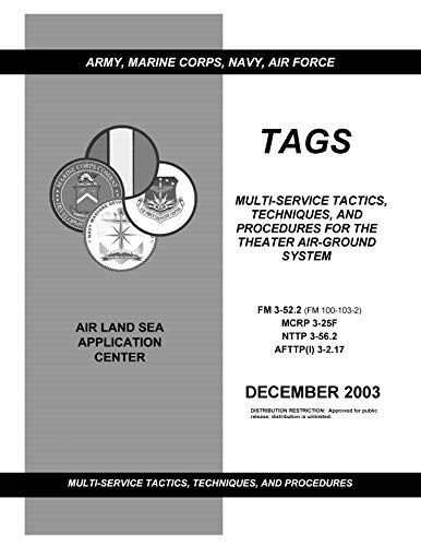 FM 3-52.2 MULTI-SERVICE TACTICS, TECHNIQUES, AND PROCEDURES FOR THE THEATER AIR-GROUND SYSTEM (English Edition)