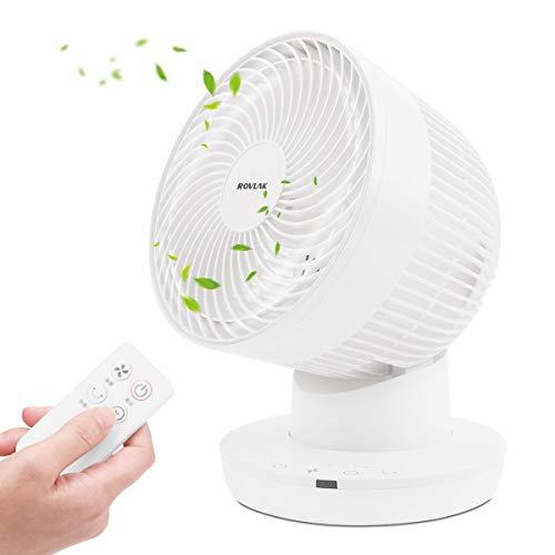 ROVLAK Ventilatori da Tavolo Turbo Ventilatore Silenzioso 6 Livelli & 7H Ventilatore Timer Telecomando Ventilatore Senza Pale 70° Automatico Oscillante Ventilatore Scrivania per Casa, Ufficio, Bianco