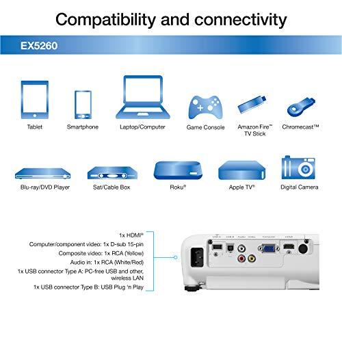Epson EX5260 XGA 3,600 lumens color brightness (color light output) 3,600 lumens white brightness (white light output) wireless HDMI 3LCD projector Photo #3