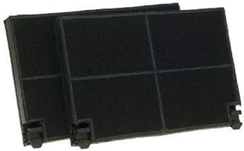 DeDietrich/Juno/Franke/Kuppersbusch 2 St. Aktivkohlefilter von AllSpares EFF55 / 1120016758 / ZUB551 / 505427