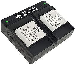 BM Premium 2 Pack of LB-060 Batteries and Dual Bay Battery Charger for Kodak PixPro AZ251, AZ361, AZ362, AZ365, AZ421, AZ501, AZ521, AZ522, AZ525, AZ526 Cameras