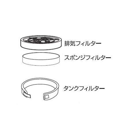 日動 【部品】 爆吸クリーナー専用フィルター3点セット(排気・スポンジ・タンク)(取寄品)