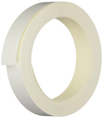 Top laminate edging tape for 2020
