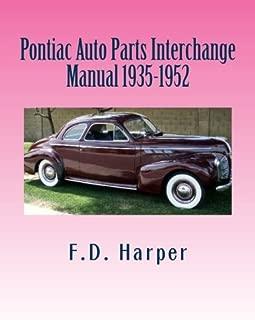 Best harper auto parts Reviews