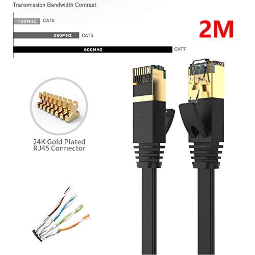 2 Stück Ethernet Kabel 2M Cat 7 Gigabit LAN Netzwerkkabel RJ45 10Gbps 600Mhz/s Verlegekabel für Switch, Router, Modem, Patchpannel, Access Point, Patchfelder Flach Schwarz