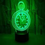 Top 10 Hologram Alarm Clocks