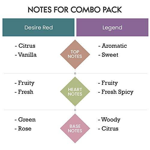 Scent Souls Desire Red & Legend Long Lasting Attar Fragrance Perfume Oil For Men Combo Pack- 3 ml