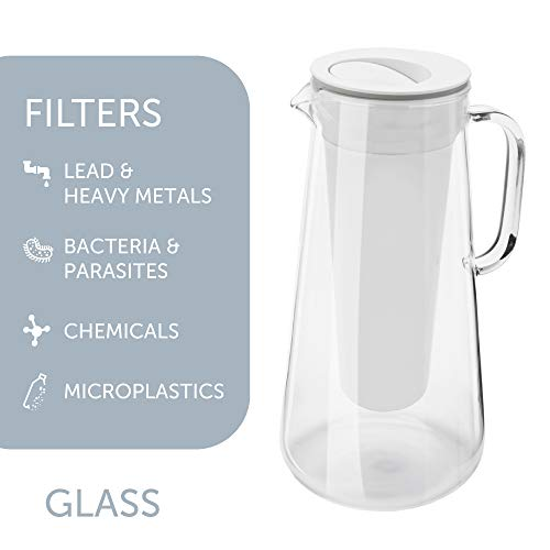 LifeStraw Home 7-Cup Glass Water Filter Pitcher Tested to Protect Against Bacteria, Parasites, Microplastics, Lead, Mercury, and a Variety of Chemicals (White)