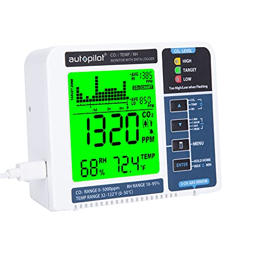 Hydrofarm APCEM2 Autopilot Desktop CO2 Monitor & Data Logger, Data, White/Blue