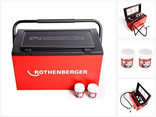 Rothenberger ROFROST Turbo Rohr Einfriergerät 1 ¼' R290 mit 2 Kälteschläuchen und 2x Wärmeleitpaste