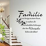 Wandschnörkel® Wandtattoo -Set Wandaufkleber HM AA388 FAMILIE ist wie Zweige an einem Baum.Spruch Wanddekoration Wohnzimmer Flur Farbe./Größenauswahl