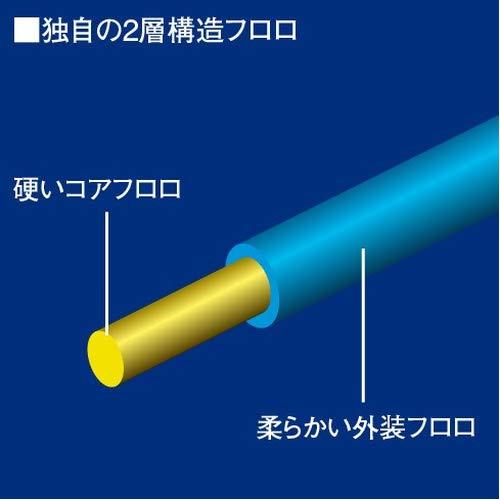シマノ(SHIMANO)ショックリーダーエクスセンスEXフロロカーボン30m4.0号クリアCL-S23L釣り糸