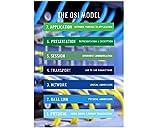 OSI 7 couches Modèle de haute qualité Poster grand format A2 42,0 cm x 59,4 cm IT Image affiche ISO/OSI Modèle de référence (fond : Switch)