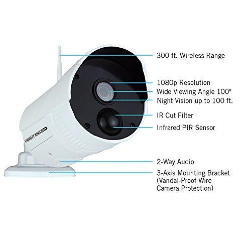Night Owl Camera System 4 Channel 1080p Wireless Smart Security Hub, White (WNVR201-44P-B) Arkansas