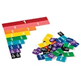 hand2mind Plastic Rainbow Fraction Tiles, Montessori Math Materials for Kids to Learn Fraction Equivalence Math Manipulatives 4th Grade Fraction, Homeschool Supplies (Set of 51)