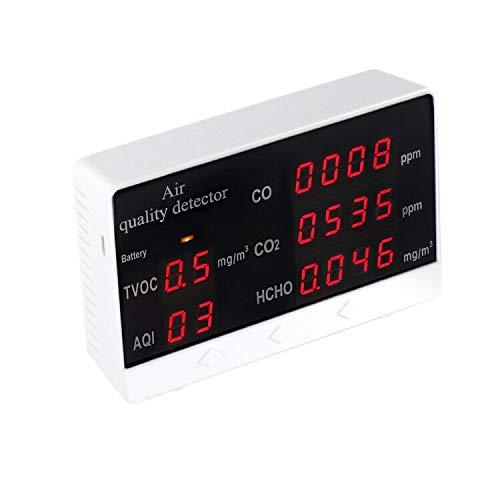 Tragbare CO2-PMM-Messgeräte Kohlendioxid-Detektor Co2 Tvoc Hcho AQI-Monitor