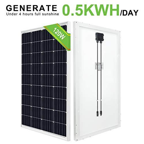 ECO-WORTHY Pannello solare 12V, pannello solare...