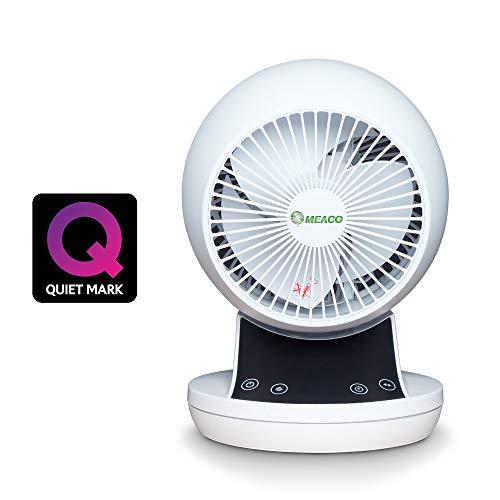 MeacoFan 360 Haushalts-Ventilator / Kühlgebläse