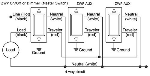 4 Way Smart Switch Wiring Diagram With Dimmer from m.media-amazon.com