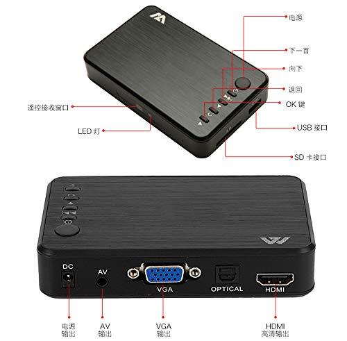 『多功能便携式媒体播放器 HDMI / VGA 输出 OTG USB / / SD / AV / 电视 / Avi 格式 / RMVB 全高清支持1080P 高清画质播放多种输出』の3枚目の画像
